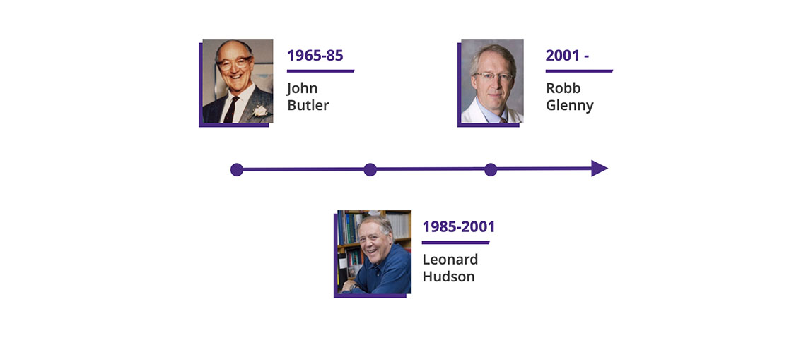 A timeline displaying images of John Butler from 1965 to 1985, Leonard Hudson from 1985 to 2001, and Robb Glenny from 2001 to the present.